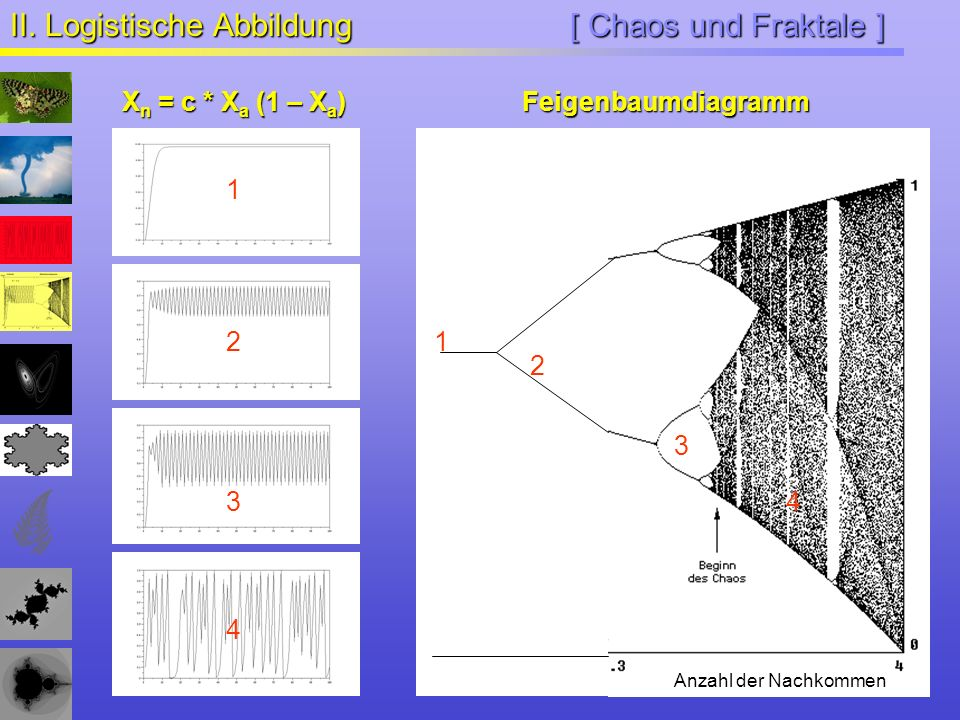II. Logistische Abbildung [ Chaos und Fraktale ]